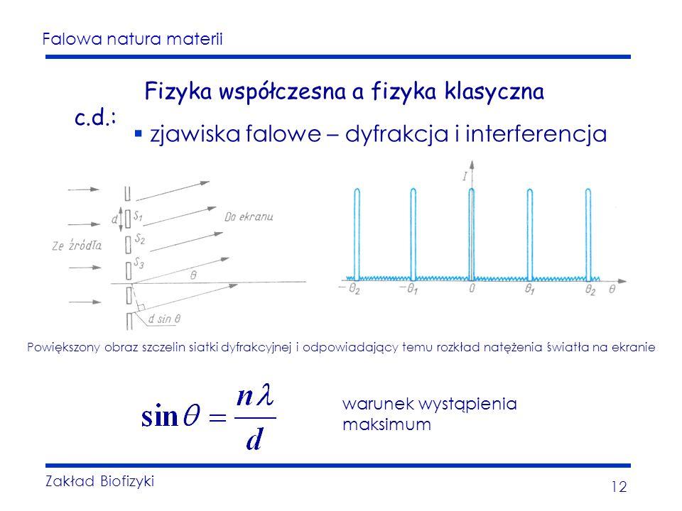 Fizyka współczesna a fizyka klasyczna