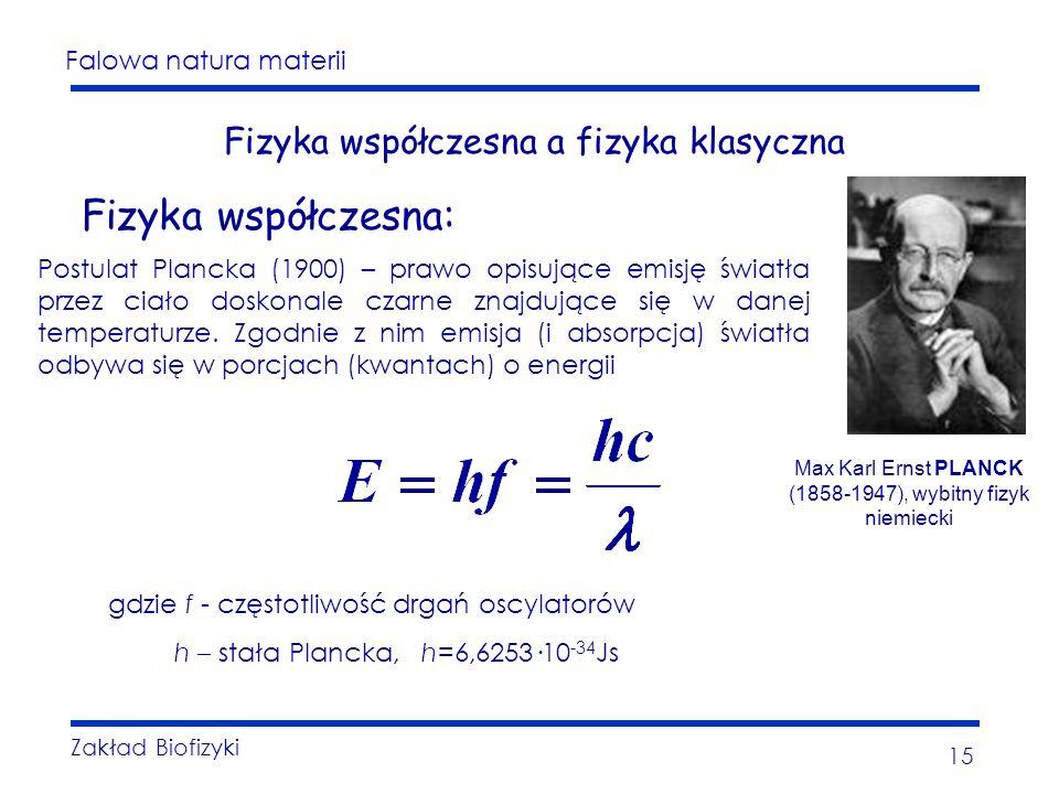 Fizyka współczesna: Fizyka współczesna a fizyka klasyczna