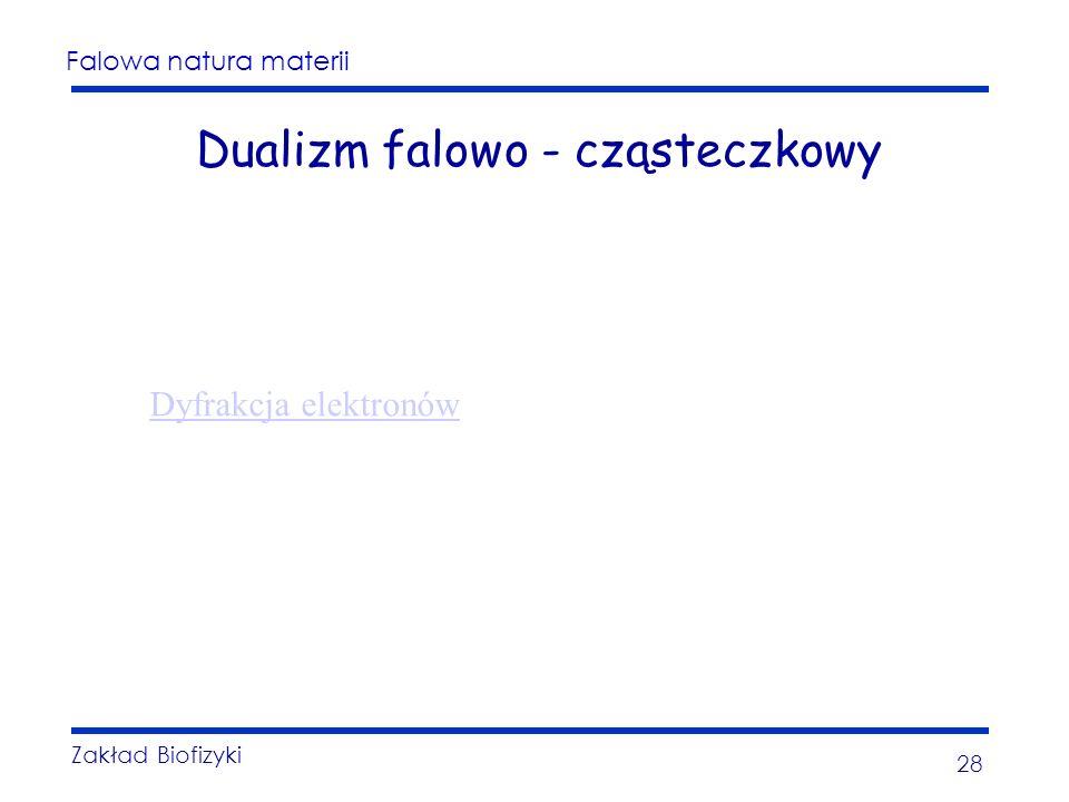 Dualizm falowo - cząsteczkowy