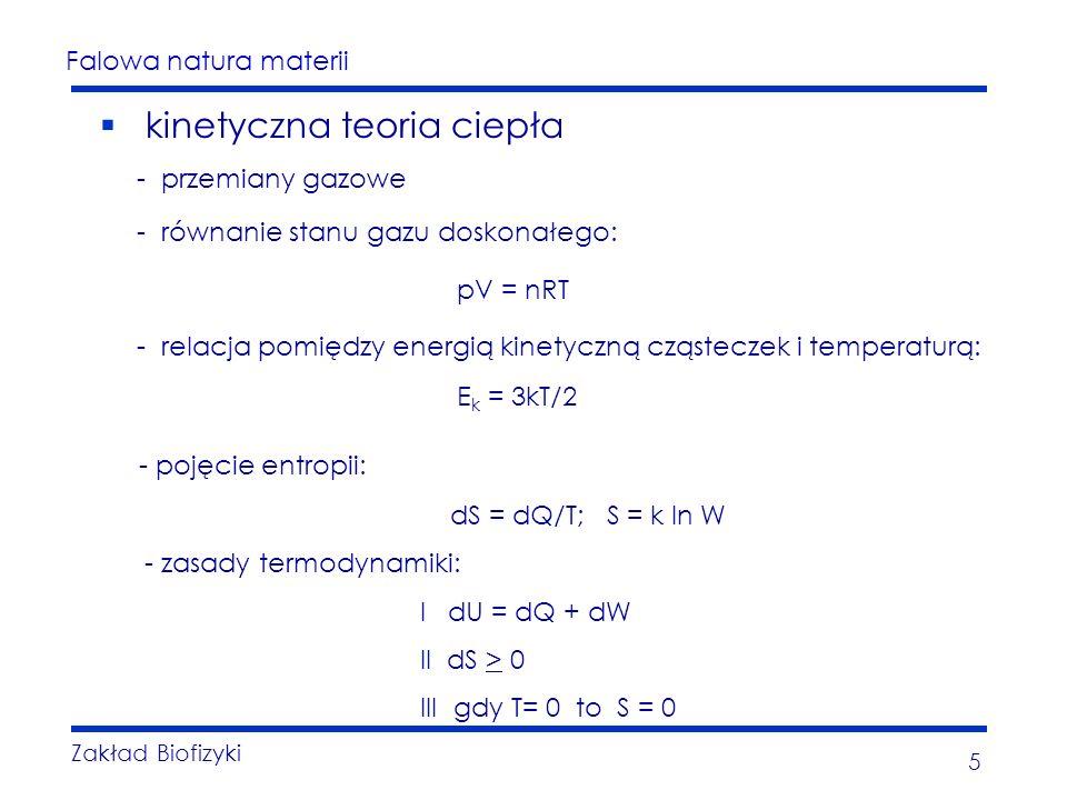kinetyczna teoria ciepła