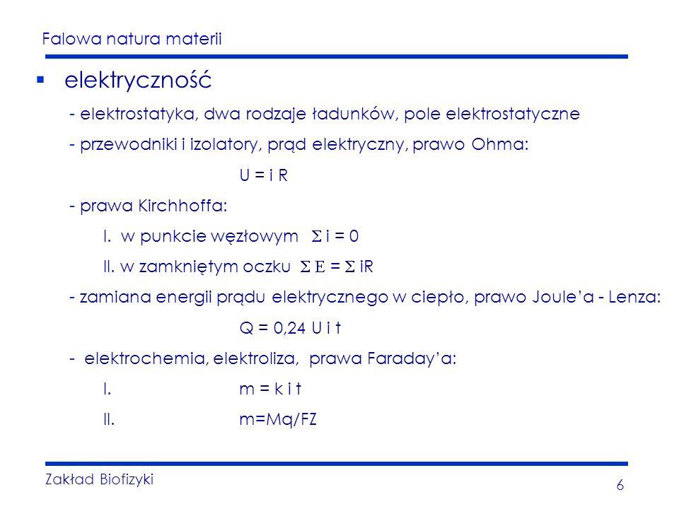 elektryczność elektrostatyka, dwa rodzaje ładunków, pole elektrostatyczne. przewodniki i izolatory, prąd elektryczny, prawo Ohma: