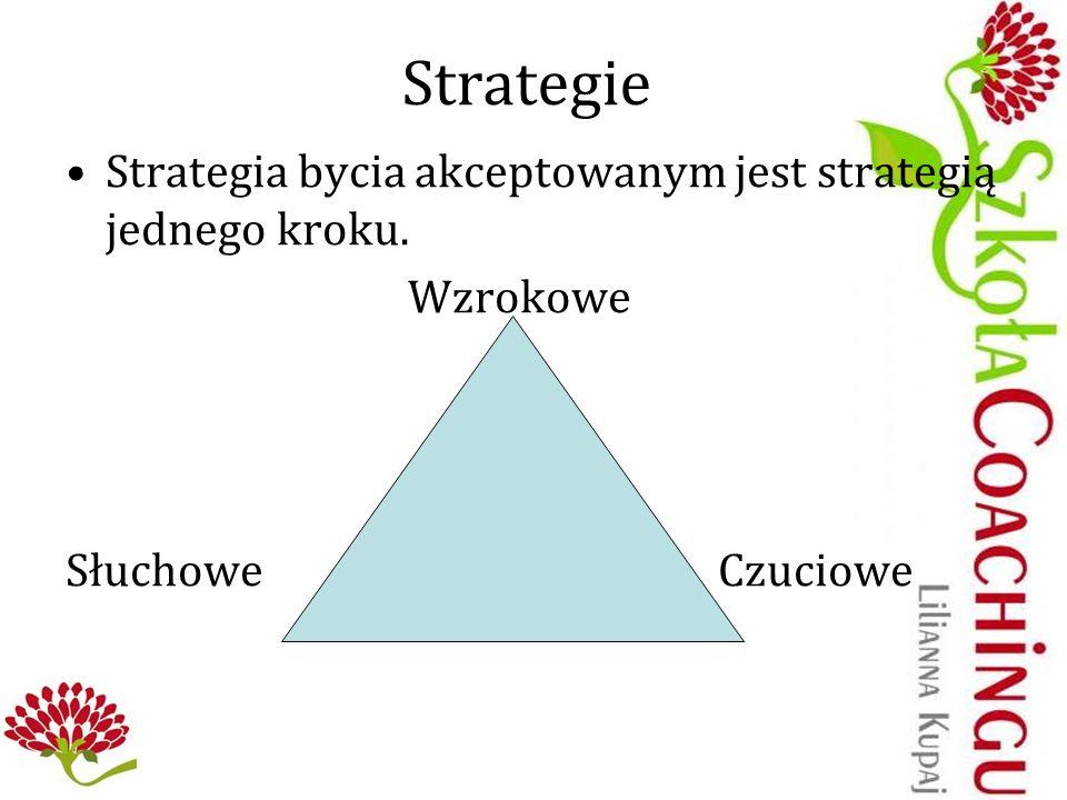 Strategie Strategia bycia akceptowanym jest strategią jednego kroku.