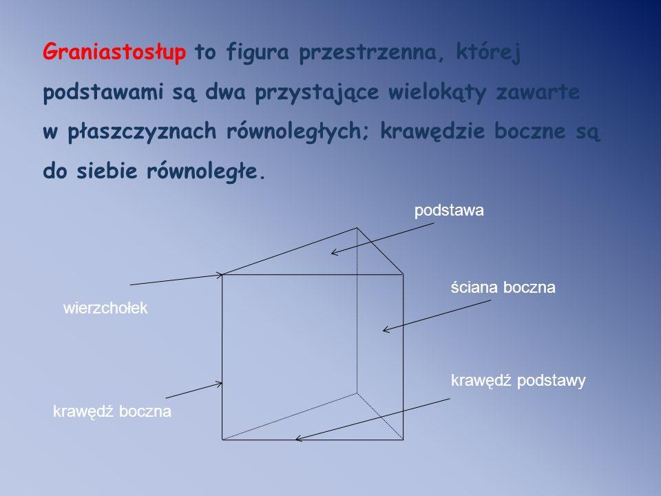 Graniastosłup to figura przestrzenna, której podstawami są dwa przystające wielokąty zawarte