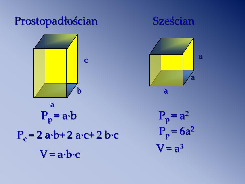 Prostopadłościan Sześcian Pp = a·b Pp = a2 Pp = 6a2