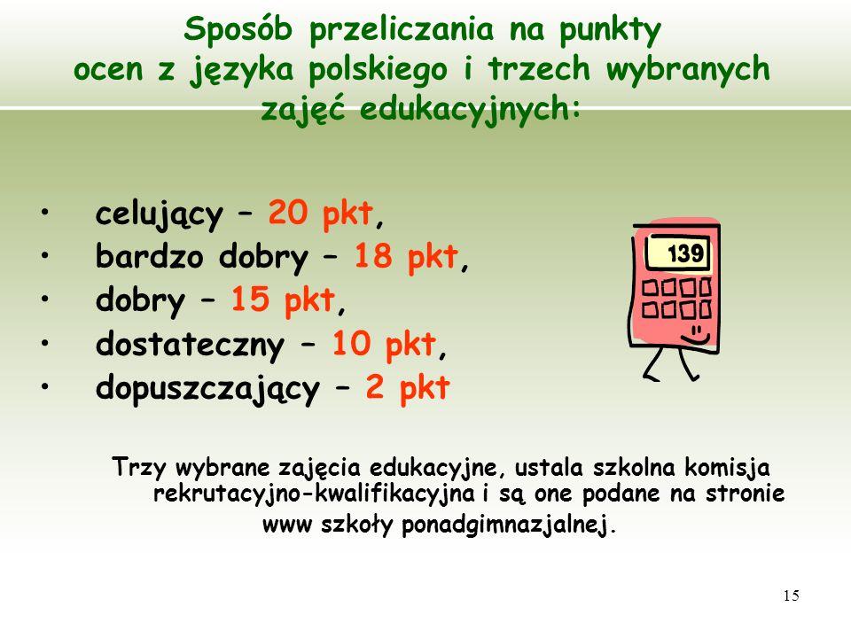 www szkoły ponadgimnazjalnej.