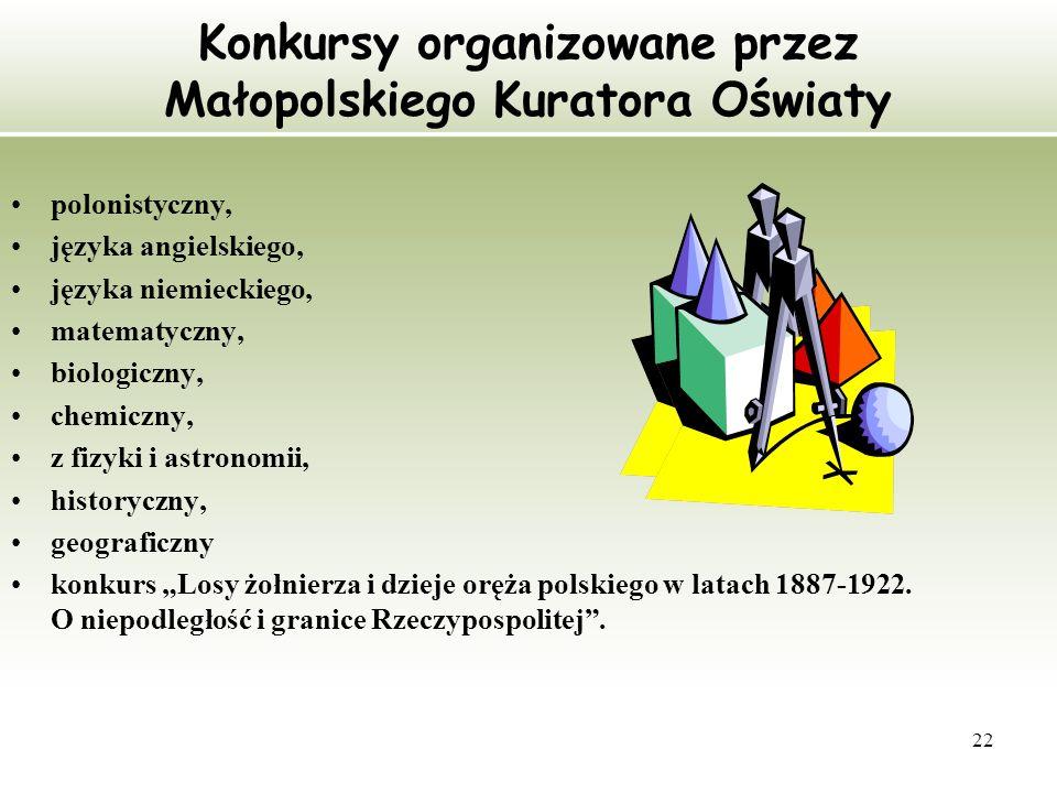 Konkursy organizowane przez Małopolskiego Kuratora Oświaty