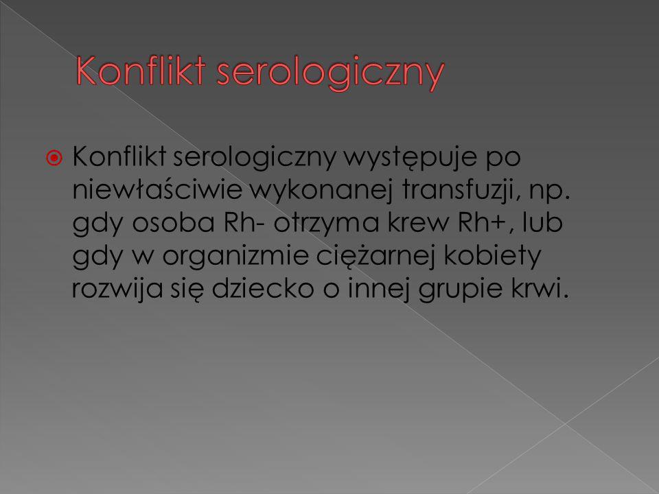 Konflikt serologiczny