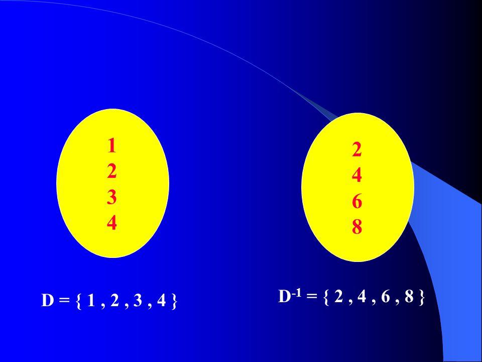 1 2 3 4 2 4 6 8 D-1 = { 2 , 4 , 6 , 8 } D = { 1 , 2 , 3 , 4 }