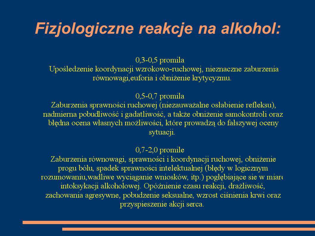 Fizjologiczne reakcje na alkohol: