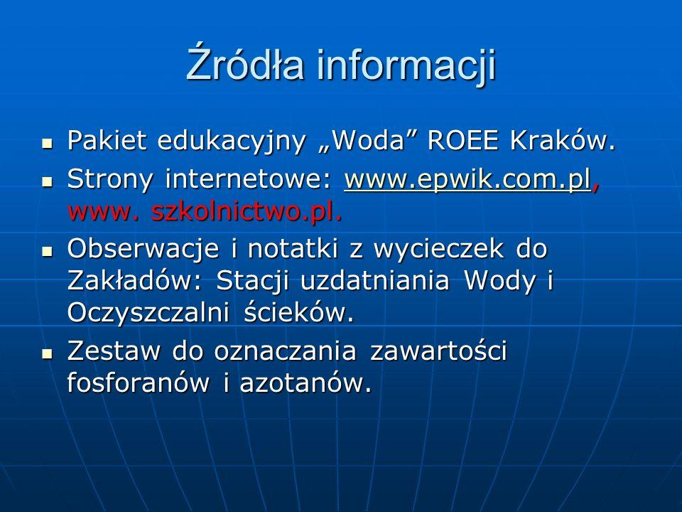 """Źródła informacji Pakiet edukacyjny """"Woda ROEE Kraków."""