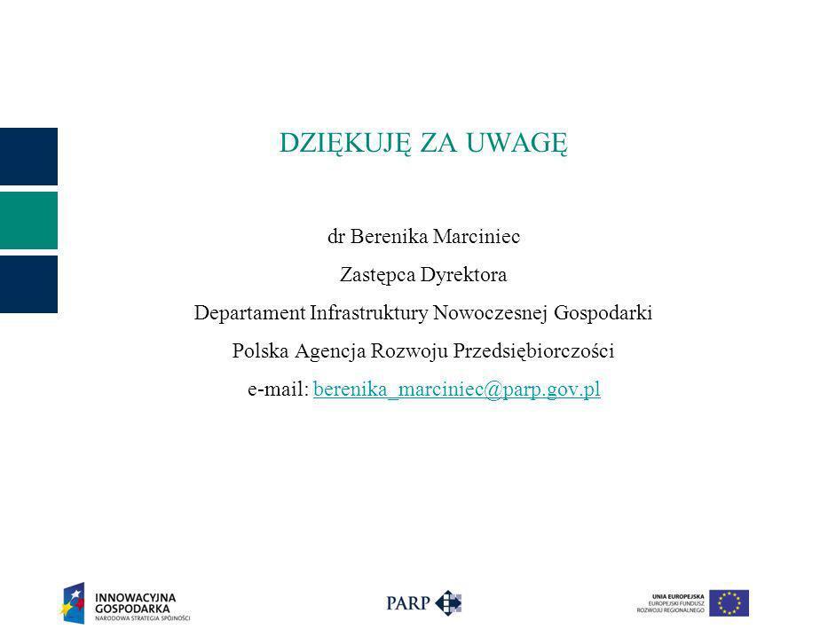 DZIĘKUJĘ ZA UWAGĘ dr Berenika Marciniec Zastępca Dyrektora