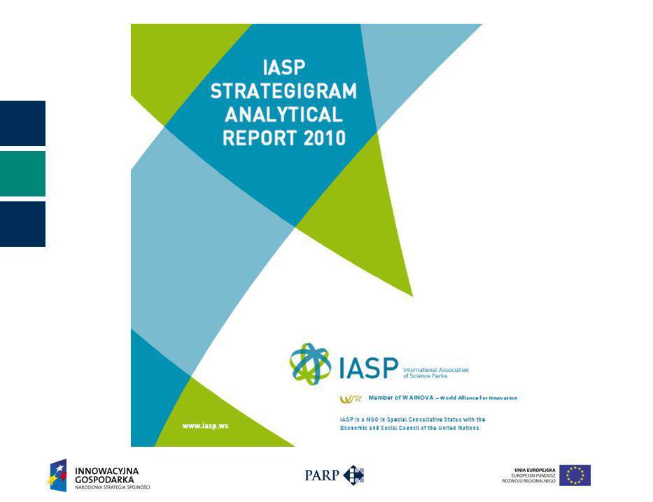 Od zeszlego roku badania IASPu dotyczace dwoch gorących obszarów: strategiczny raport IASP oraz raport dot.
