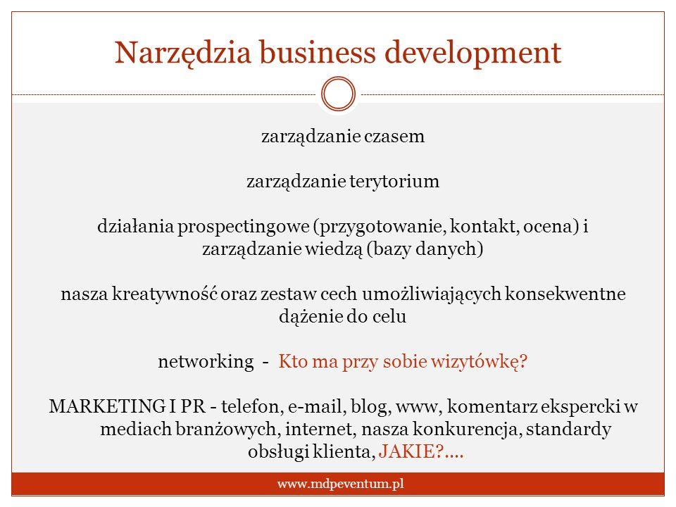 Narzędzia business development