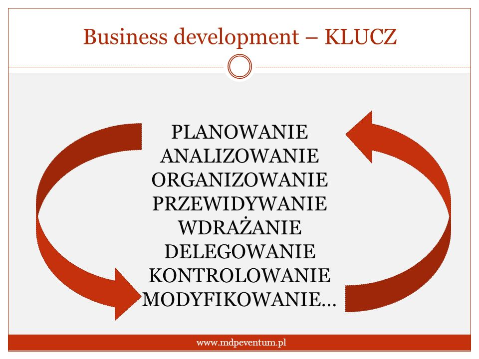 Business development – KLUCZ