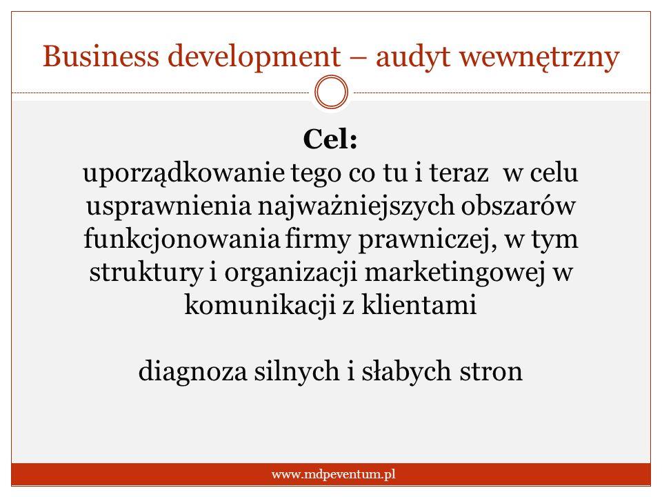 Business development – audyt wewnętrzny