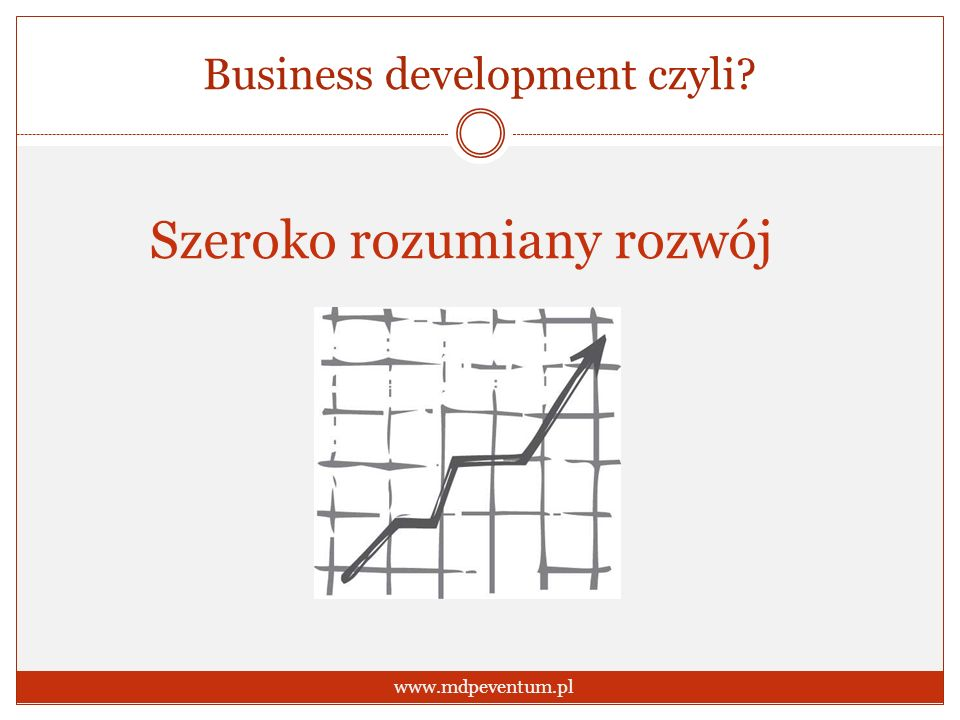 Business development czyli