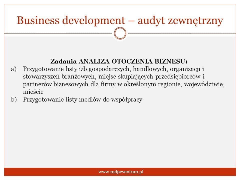Business development – audyt zewnętrzny