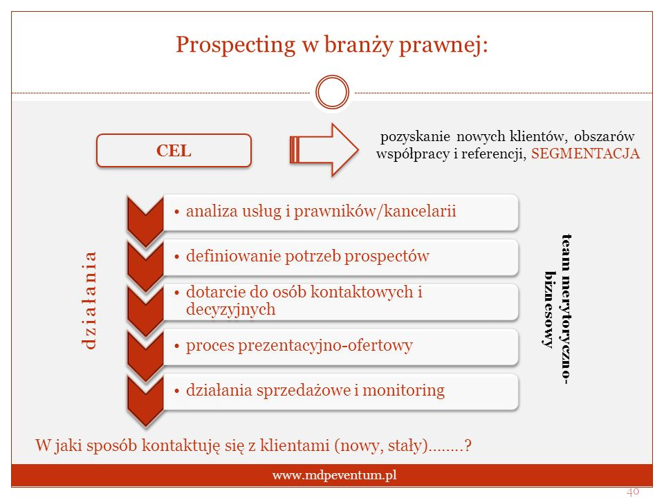 Prospecting w branży prawnej: