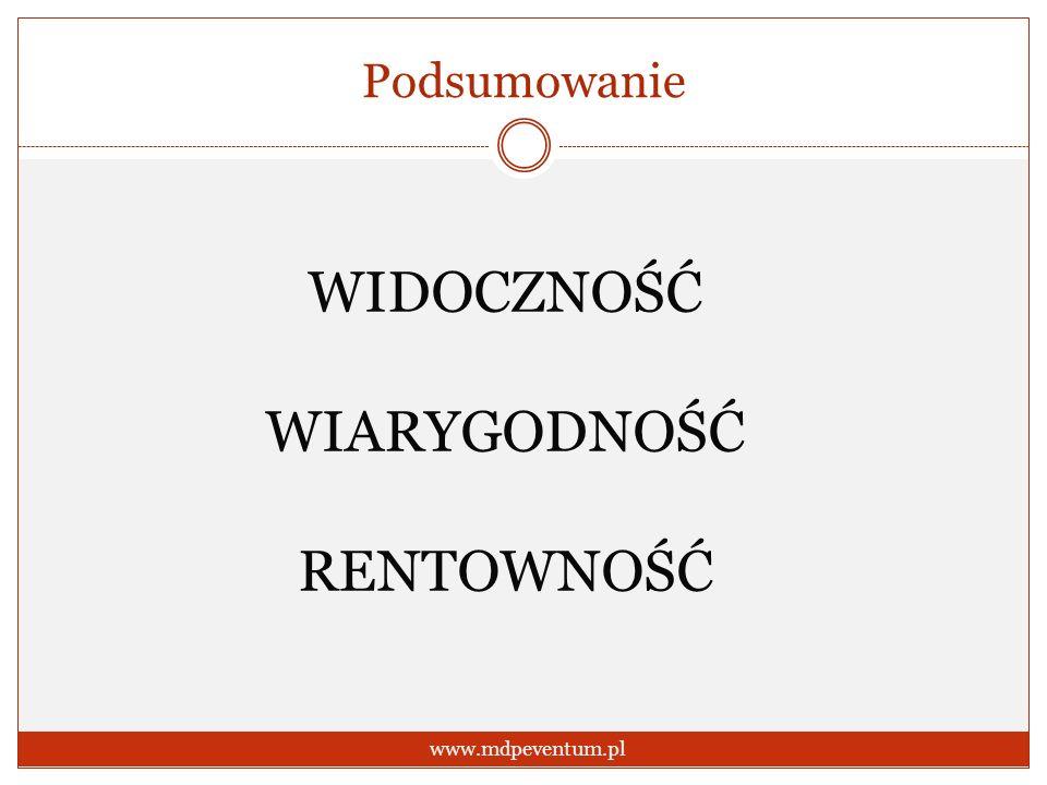 Podsumowanie WIDOCZNOŚĆ WIARYGODNOŚĆ RENTOWNOŚĆ www.mdpeventum.pl