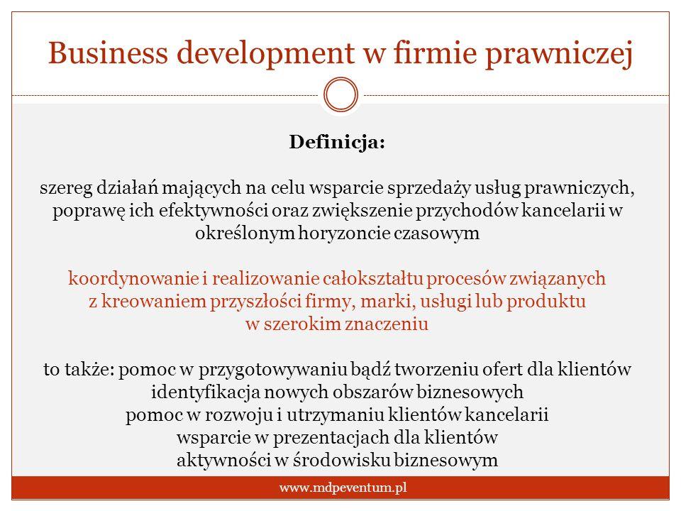 Business development w firmie prawniczej