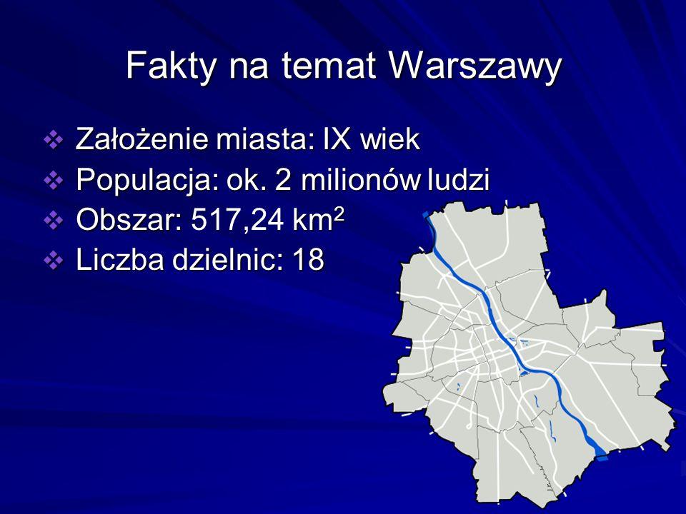 Fakty na temat Warszawy