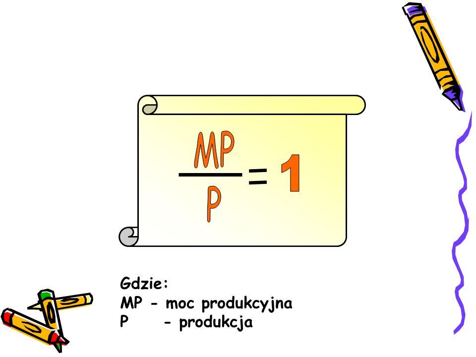 MP P 1 Gdzie: MP - moc produkcyjna P - produkcja