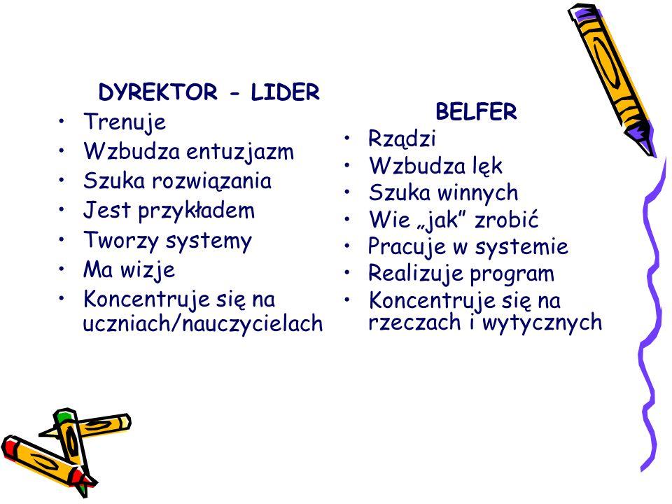 DYREKTOR - LIDER Trenuje. Wzbudza entuzjazm. Szuka rozwiązania. Jest przykładem. Tworzy systemy.