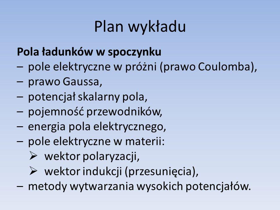 Plan wykładu Pola ładunków w spoczynku