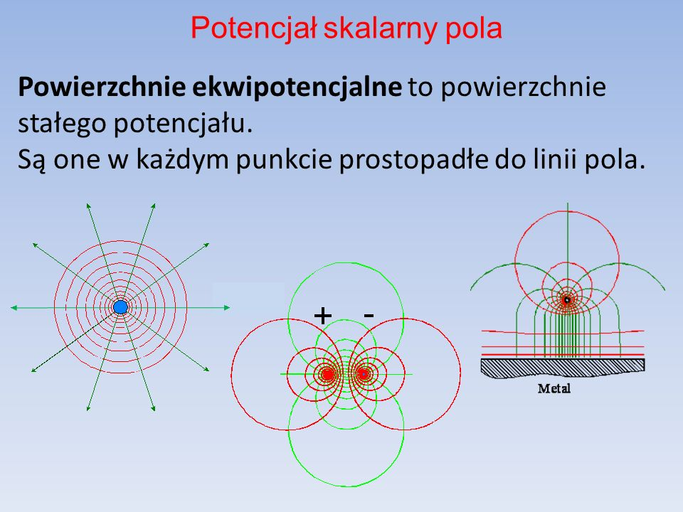 Potencjał skalarny pola