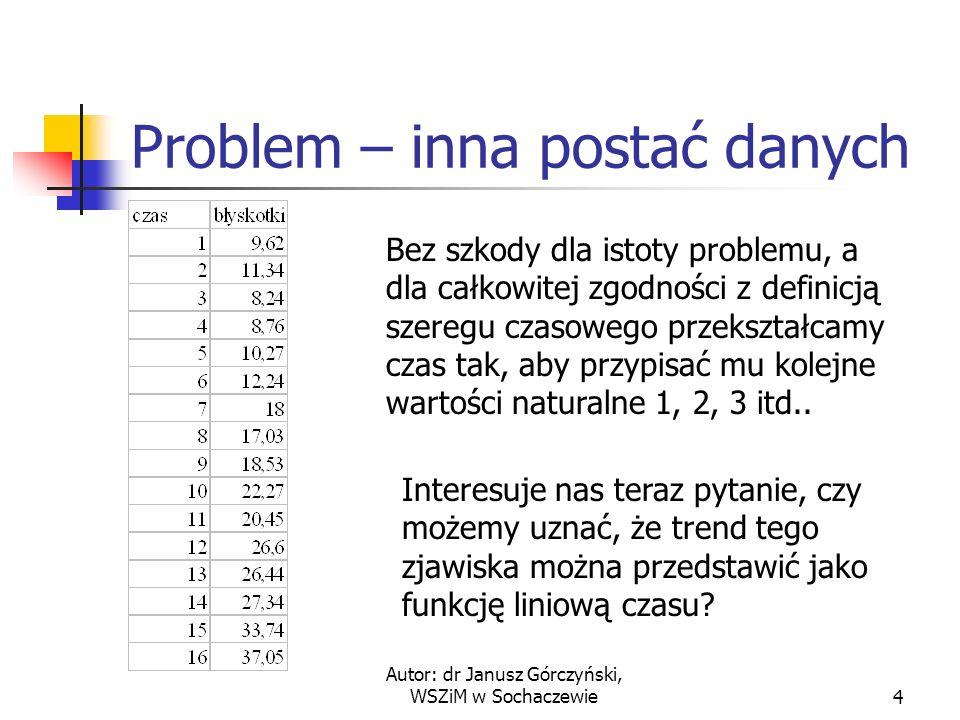 Problem – inna postać danych