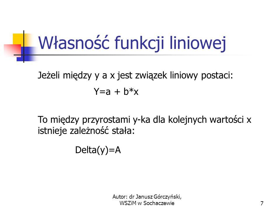 Własność funkcji liniowej