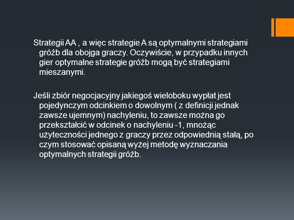 Strategii AA , a więc strategie A są optymalnymi strategiami gróźb dla obojga graczy.