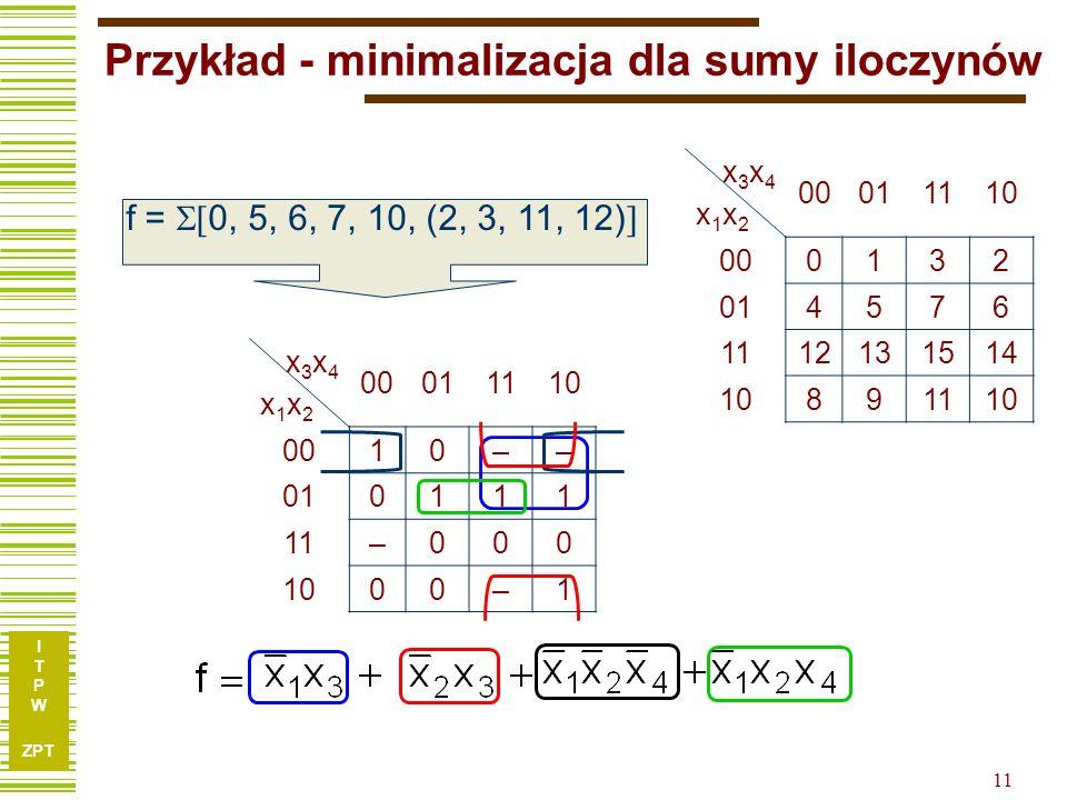 Przykład - minimalizacja dla sumy iloczynów