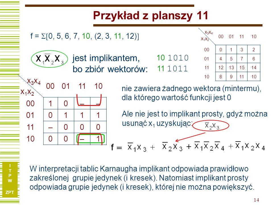 Przykład z planszy 11 jest implikantem, bo zbiór wektorów:
