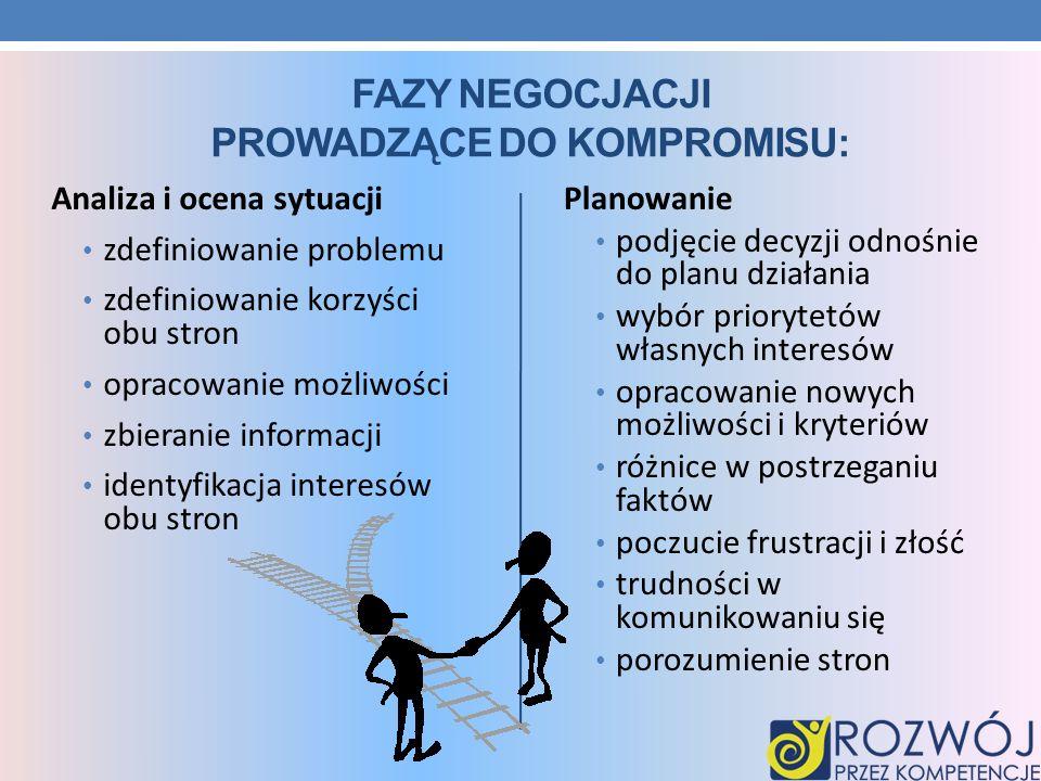 Fazy negocjacji prowadzące do kompromisu: