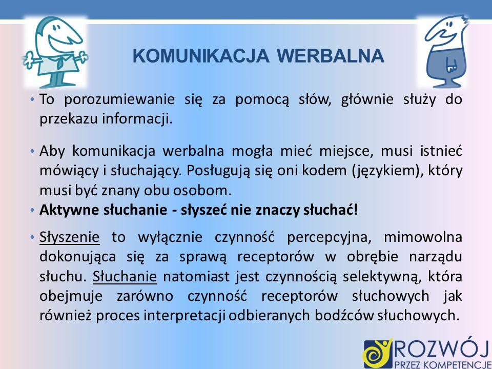 Komunikacja werbalna To porozumiewanie się za pomocą słów, głównie służy do przekazu informacji.