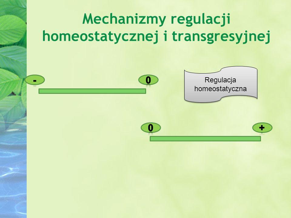 Mechanizmy regulacji homeostatycznej i transgresyjnej