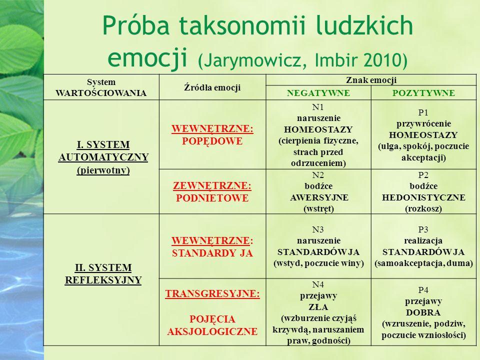 Próba taksonomii ludzkich emocji (Jarymowicz, Imbir 2010)