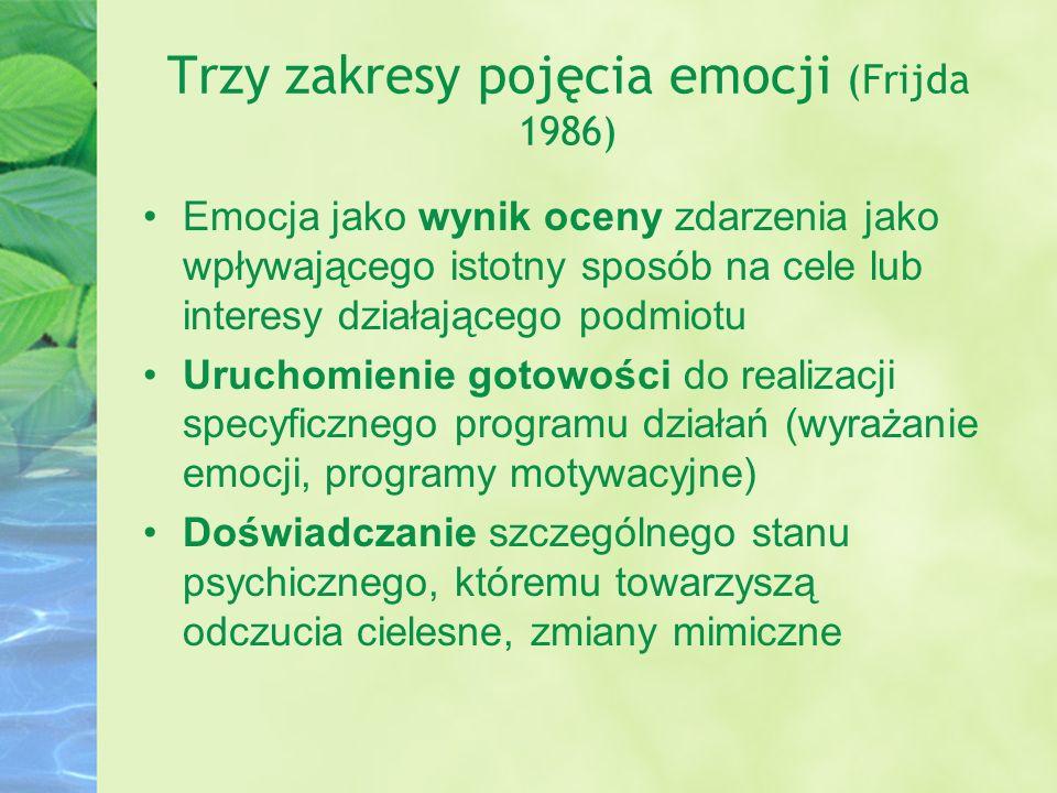 Trzy zakresy pojęcia emocji (Frijda 1986)