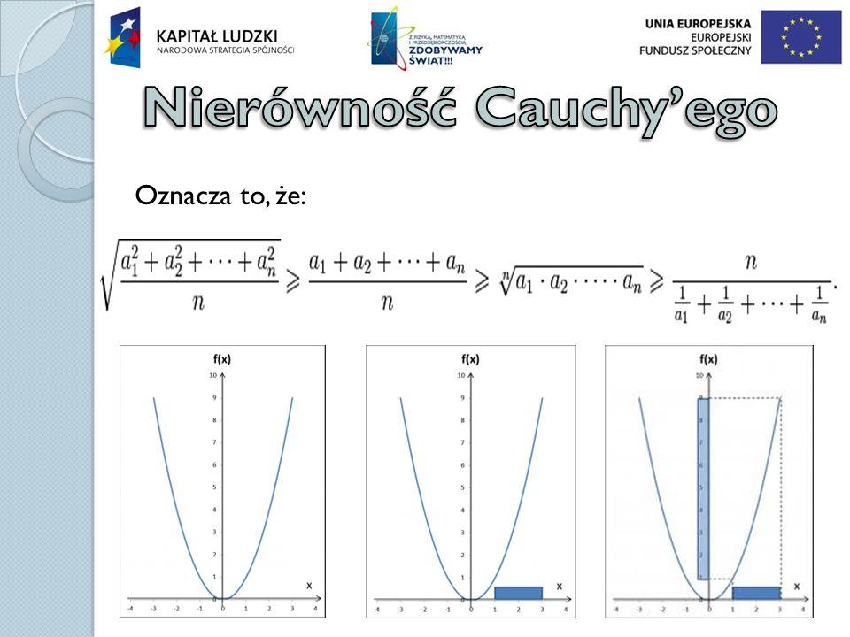 Nierówność Cauchy'ego