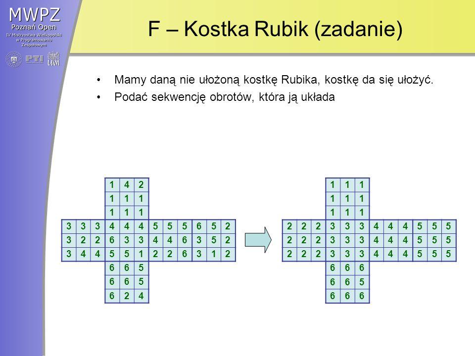 F – Kostka Rubik (zadanie)