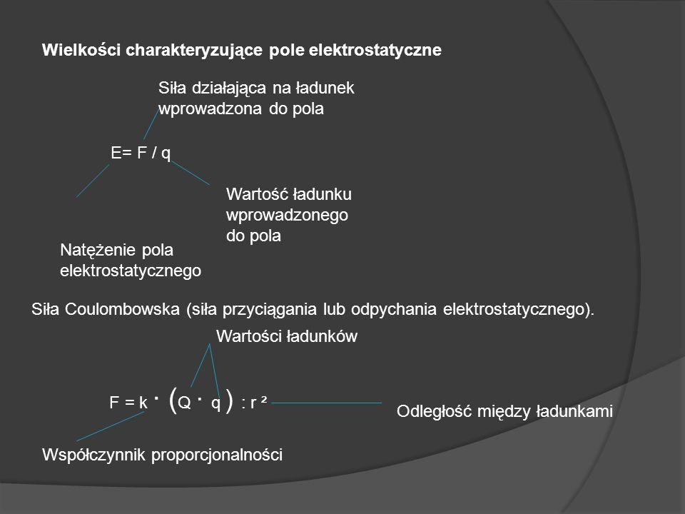 Wielkości charakteryzujące pole elektrostatyczne