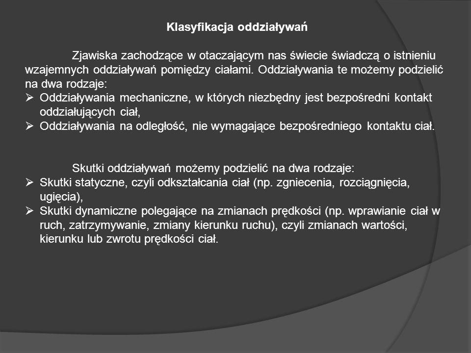 Klasyfikacja oddziaływań