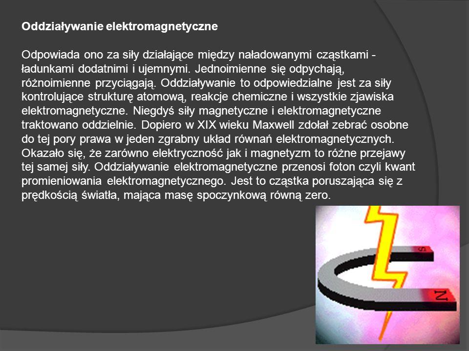 Oddziaływanie elektromagnetyczne