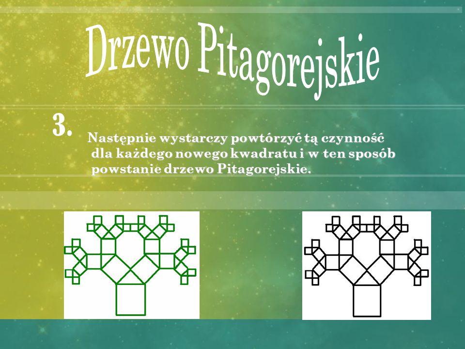 Drzewo Pitagorejskie 3.