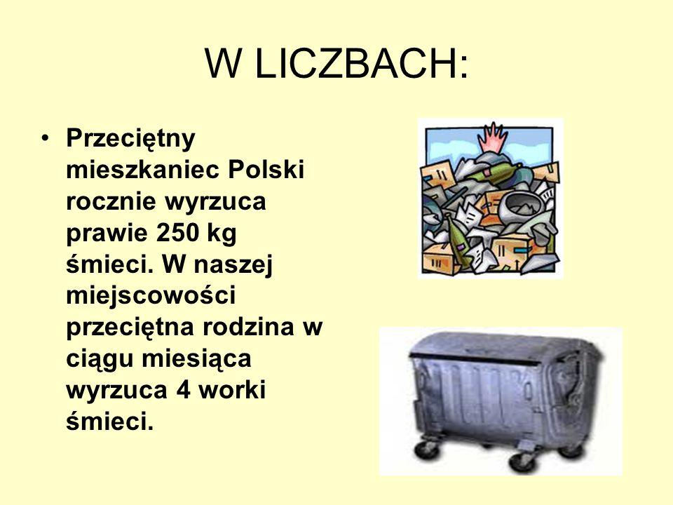 W LICZBACH: