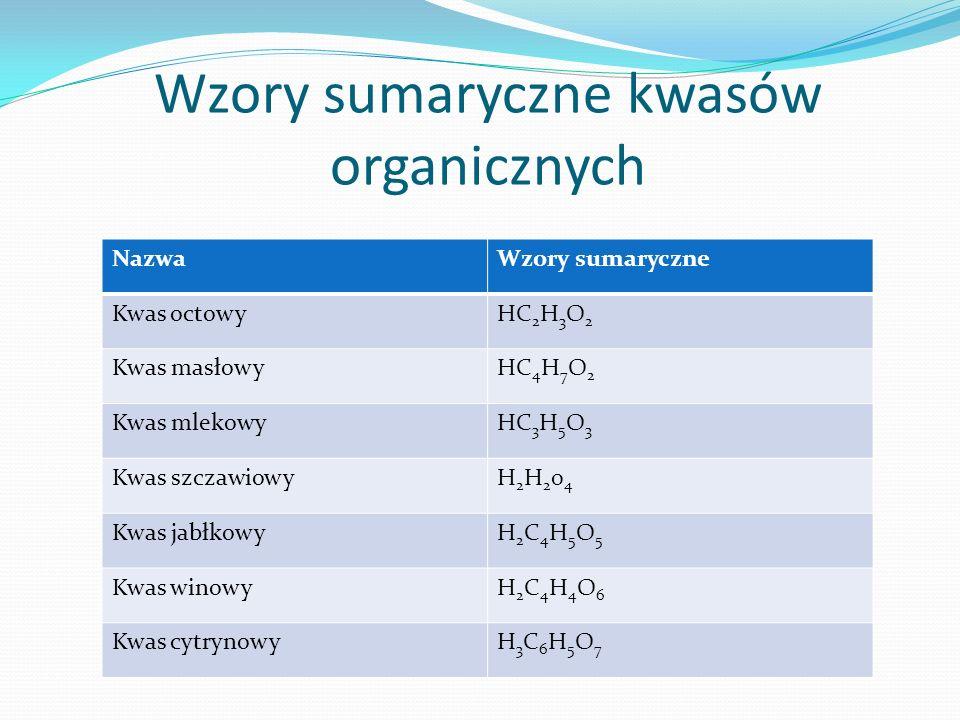 Wzory sumaryczne kwasów organicznych