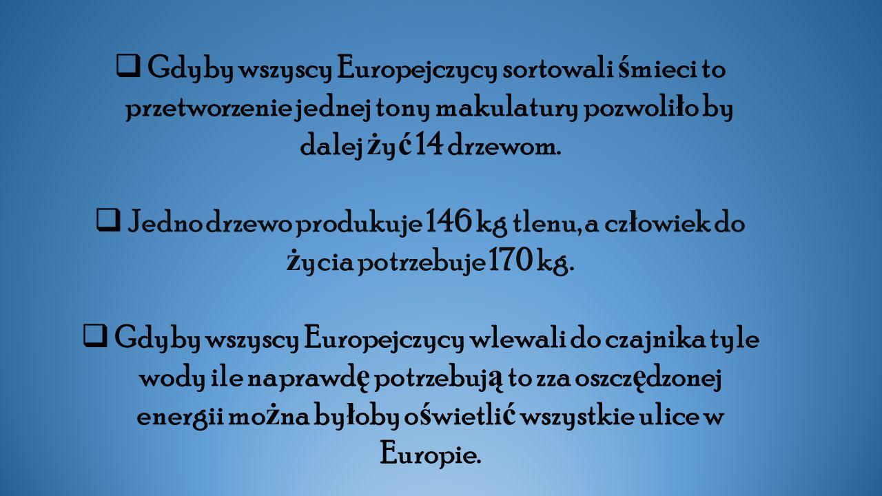 Gdyby wszyscy Europejczycy sortowali śmieci to przetworzenie jednej tony makulatury pozwoliło by dalej żyć 14 drzewom.