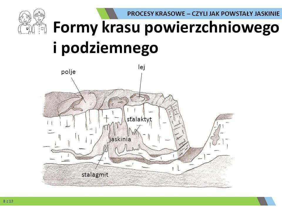 Formy krasu powierzchniowego i podziemnego