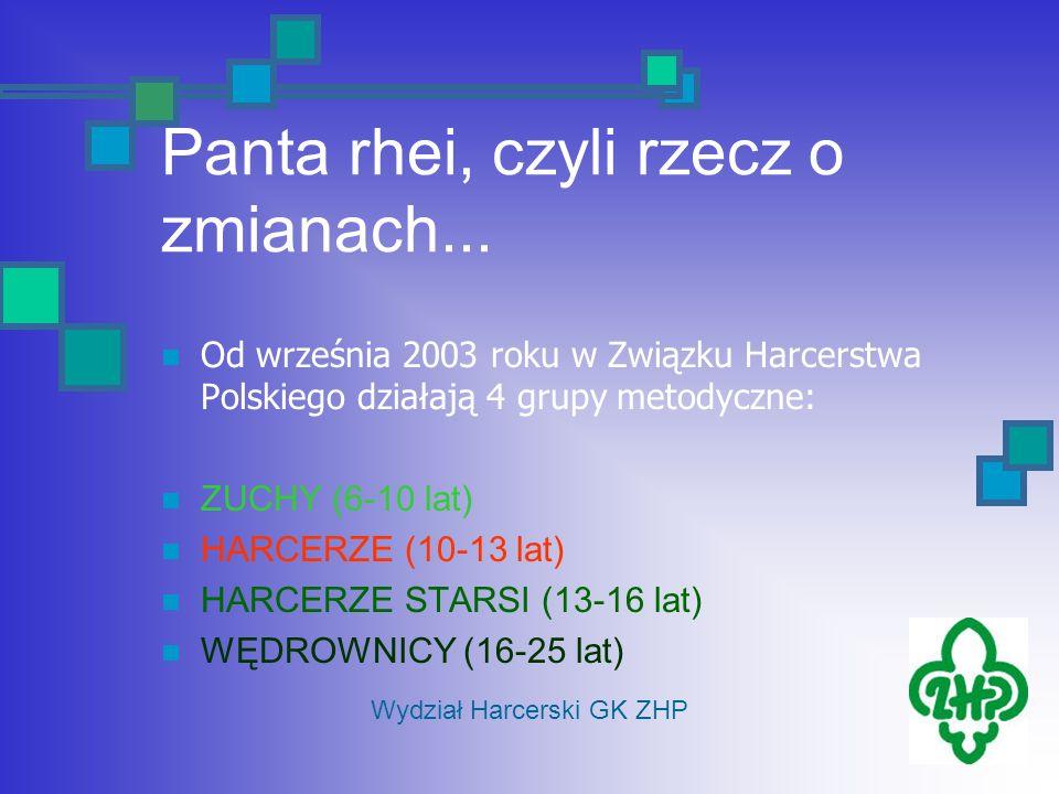 Panta rhei, czyli rzecz o zmianach...